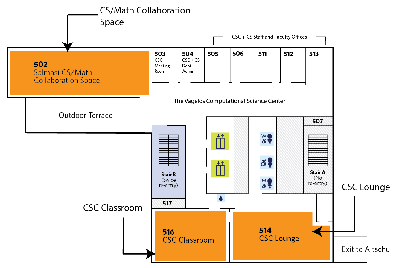 Shows location of the CSC spaces; the Math/CS collaboration room is in the southwestern corner; the CSC Classroom is east of the elevators, with the entrance near the north side of the room; the lounge is adjacent to the north side of the clasroom